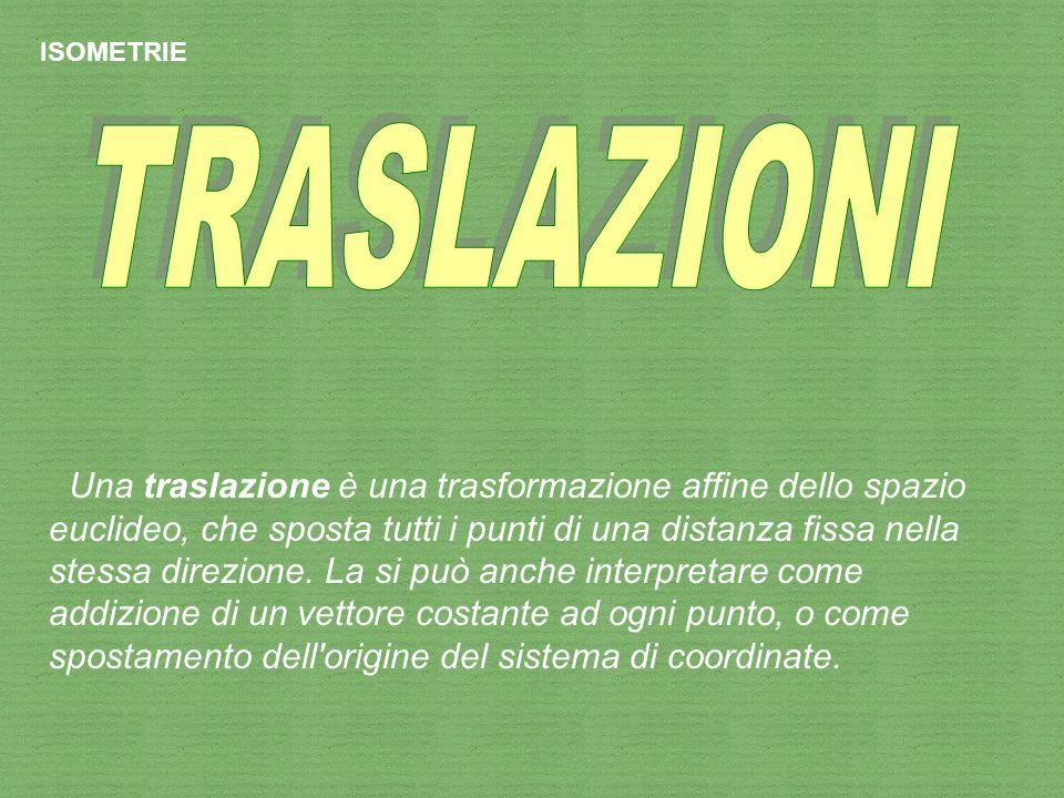 ISOMETRIE TRASLAZIONI.