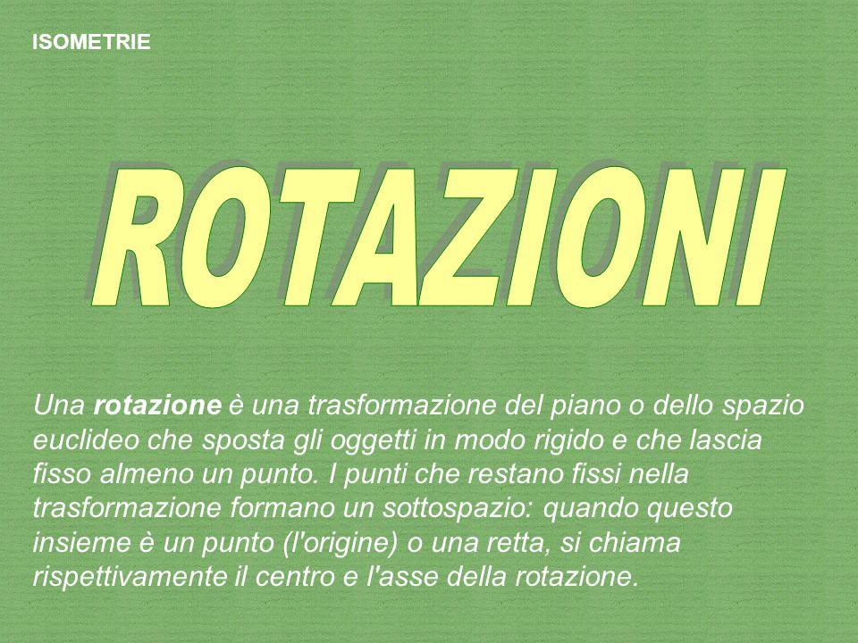 ISOMETRIE ROTAZIONI.