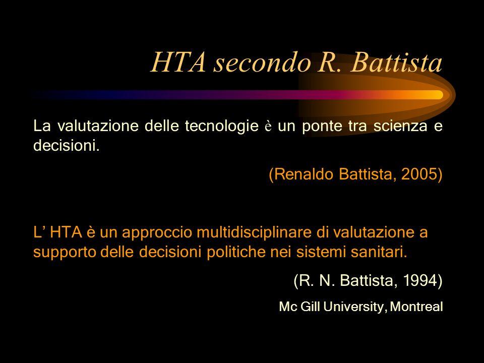HTA secondo R. Battista La valutazione delle tecnologie è un ponte tra scienza e decisioni. (Renaldo Battista, 2005)