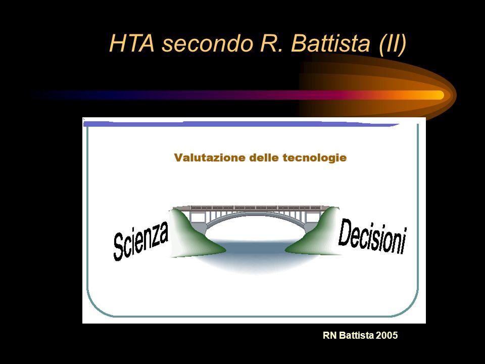 HTA secondo R. Battista (II)