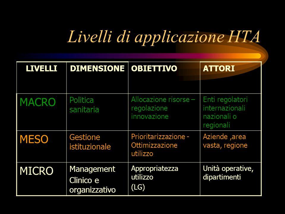 Livelli di applicazione HTA