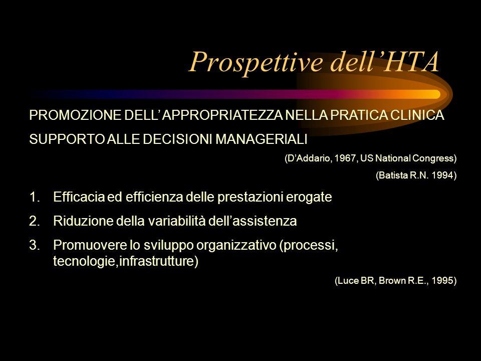 Prospettive dell'HTA PROMOZIONE DELL' APPROPRIATEZZA NELLA PRATICA CLINICA. SUPPORTO ALLE DECISIONI MANAGERIALI.