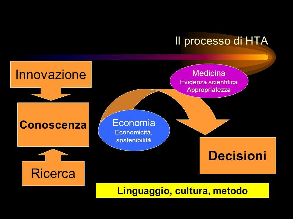 Linguaggio, cultura, metodo