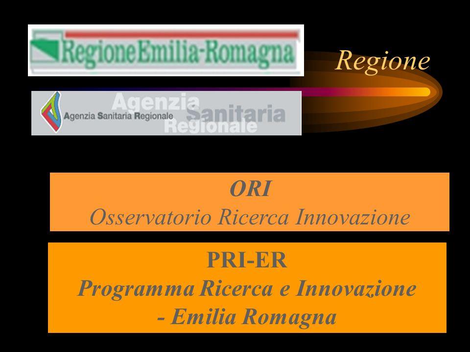 Programma Ricerca e Innovazione