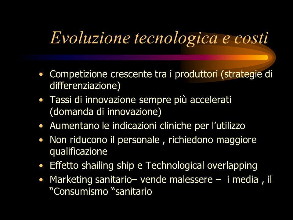 Evoluzione tecnologica e costi