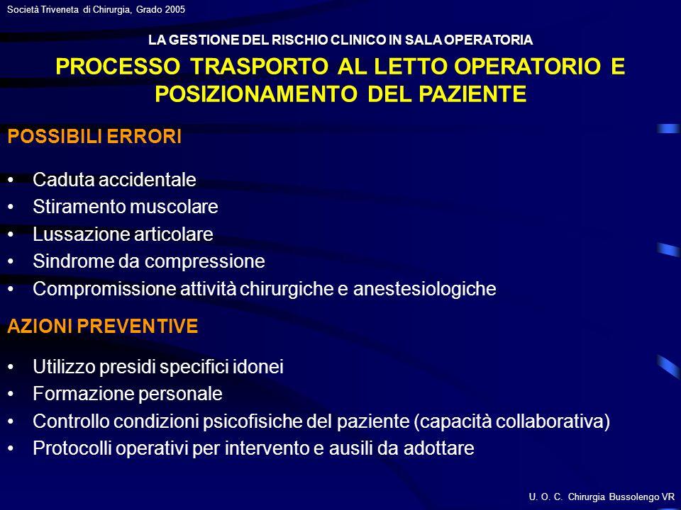 PROCESSO TRASPORTO AL LETTO OPERATORIO E POSIZIONAMENTO DEL PAZIENTE