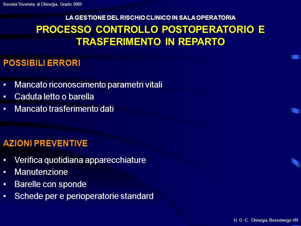 PROCESSO CONTROLLO POSTOPERATORIO E TRASFERIMENTO IN REPARTO