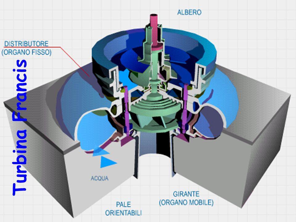 Turbina Francis