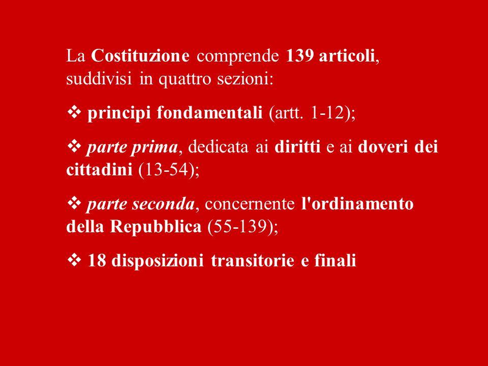 La Costituzione comprende 139 articoli, suddivisi in quattro sezioni: