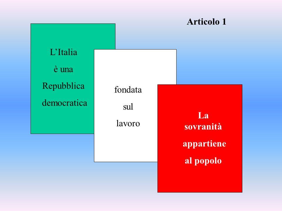 Articolo 1L'Italia. è una. Repubblica. democratica. fondata. sul. lavoro. La sovranità. appartiene.