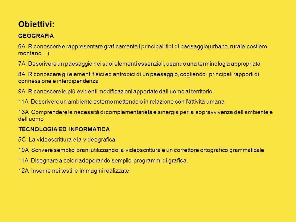 Obiettivi: GEOGRAFIA. 6A Riconoscere e rappresentare graficamente i principali tipi di paesaggio(urbano, rurale,costiero, montano…)