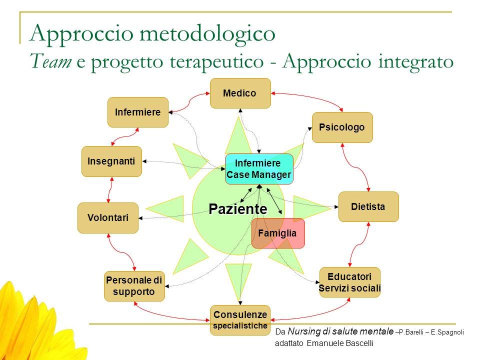 Approccio metodologico Team e progetto terapeutico - Approccio integrato