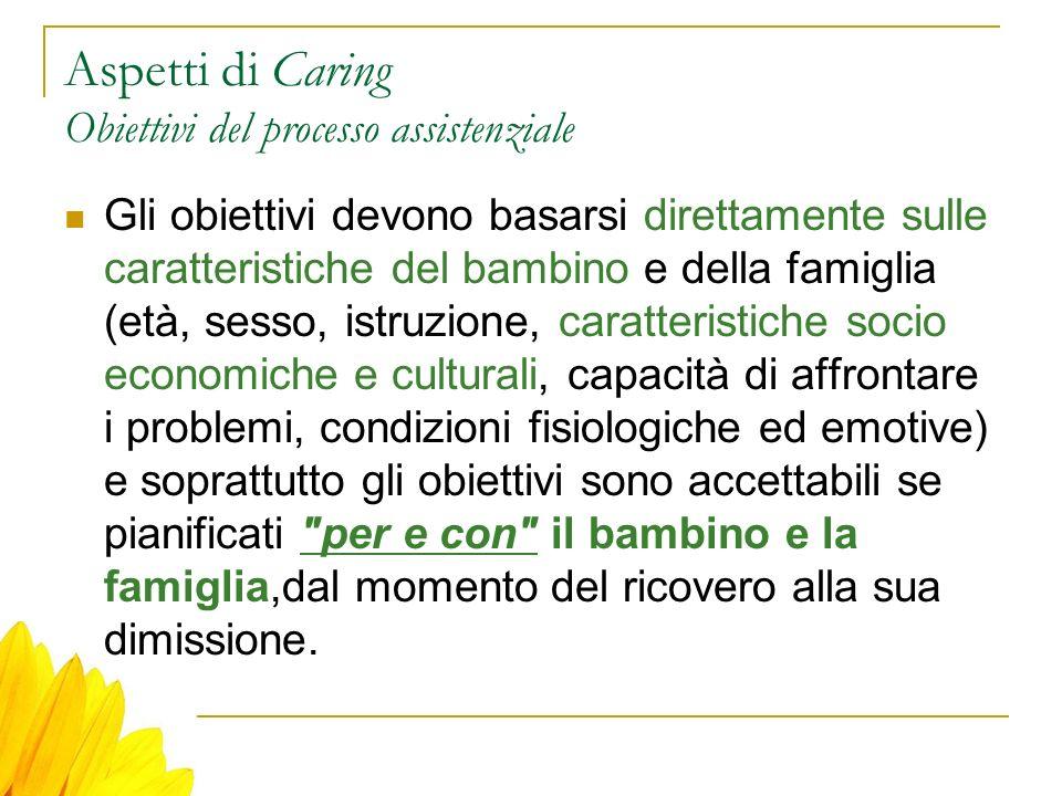 Aspetti di Caring Obiettivi del processo assistenziale