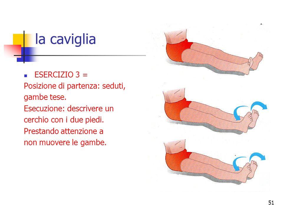 la caviglia ESERCIZIO 3 = Posizione di partenza: seduti, gambe tese.