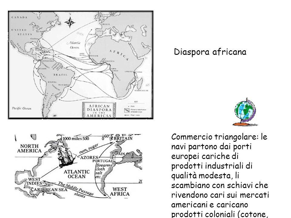 Diaspora africana