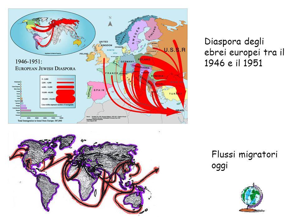 Diaspora degli ebrei europei tra il 1946 e il 1951