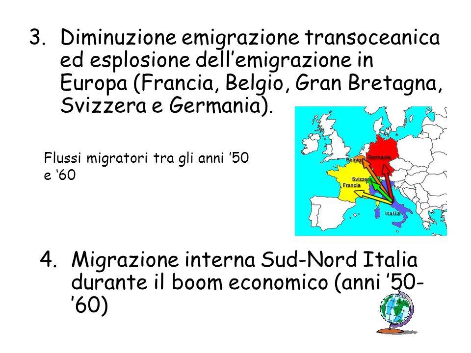 Diminuzione emigrazione transoceanica ed esplosione dell'emigrazione in Europa (Francia, Belgio, Gran Bretagna, Svizzera e Germania).