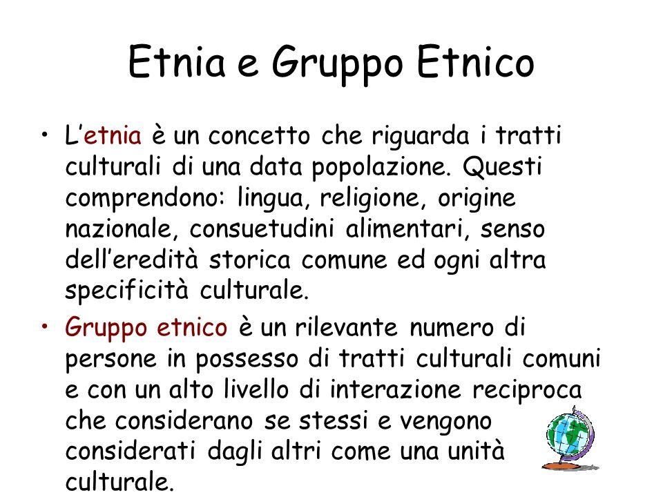Etnia e Gruppo Etnico