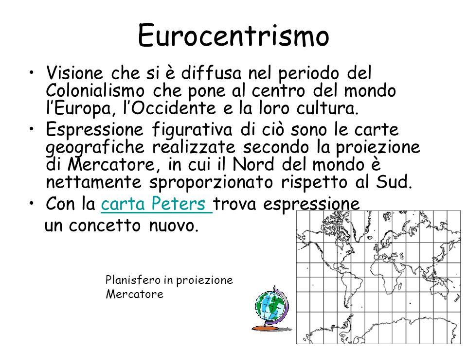 Eurocentrismo Visione che si è diffusa nel periodo del Colonialismo che pone al centro del mondo l'Europa, l'Occidente e la loro cultura.