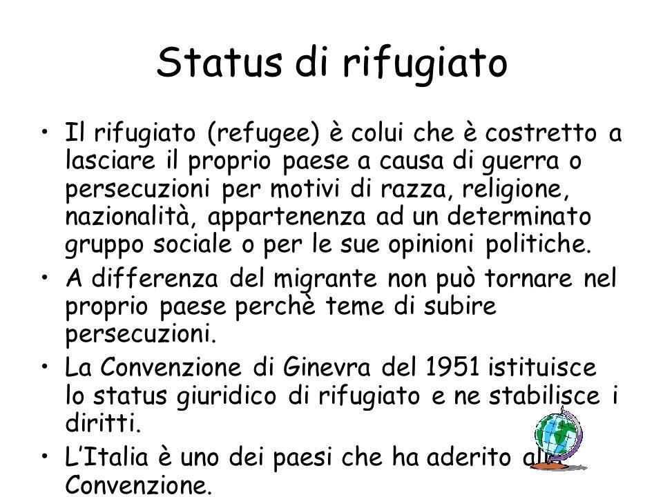 Status di rifugiato