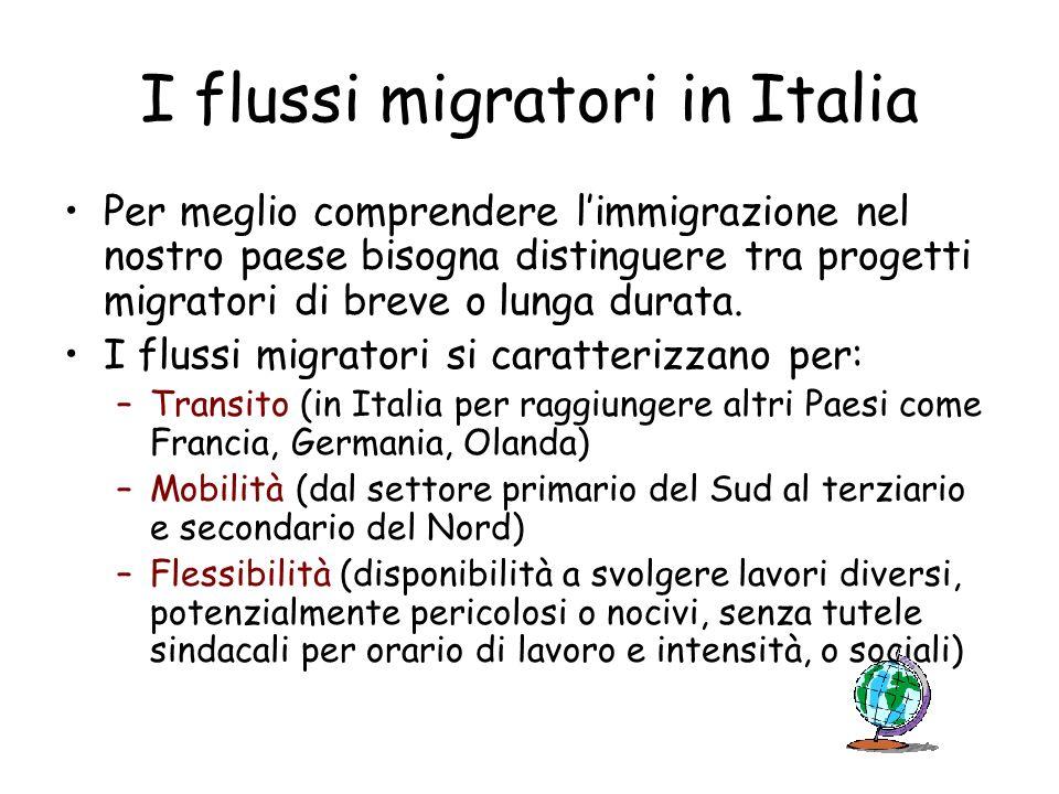 I flussi migratori in Italia