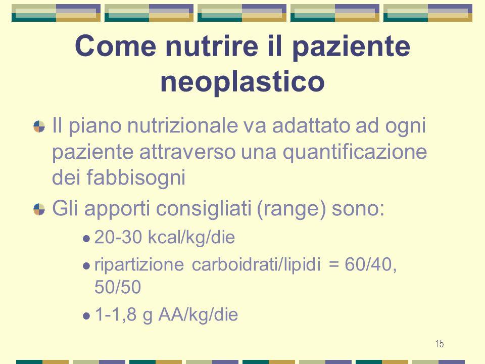 Come nutrire il paziente neoplastico