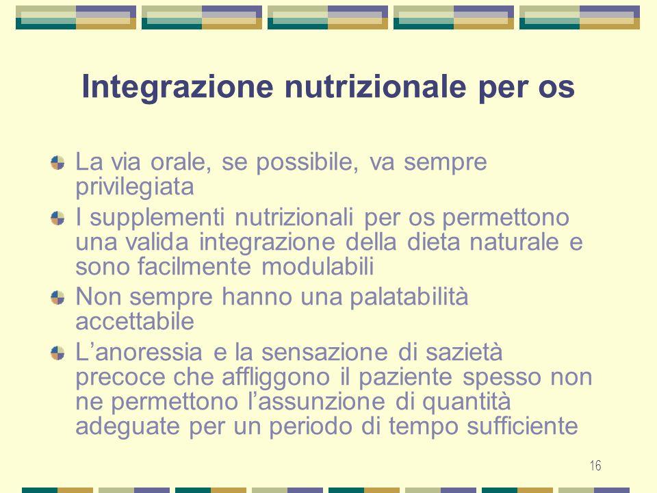 Integrazione nutrizionale per os