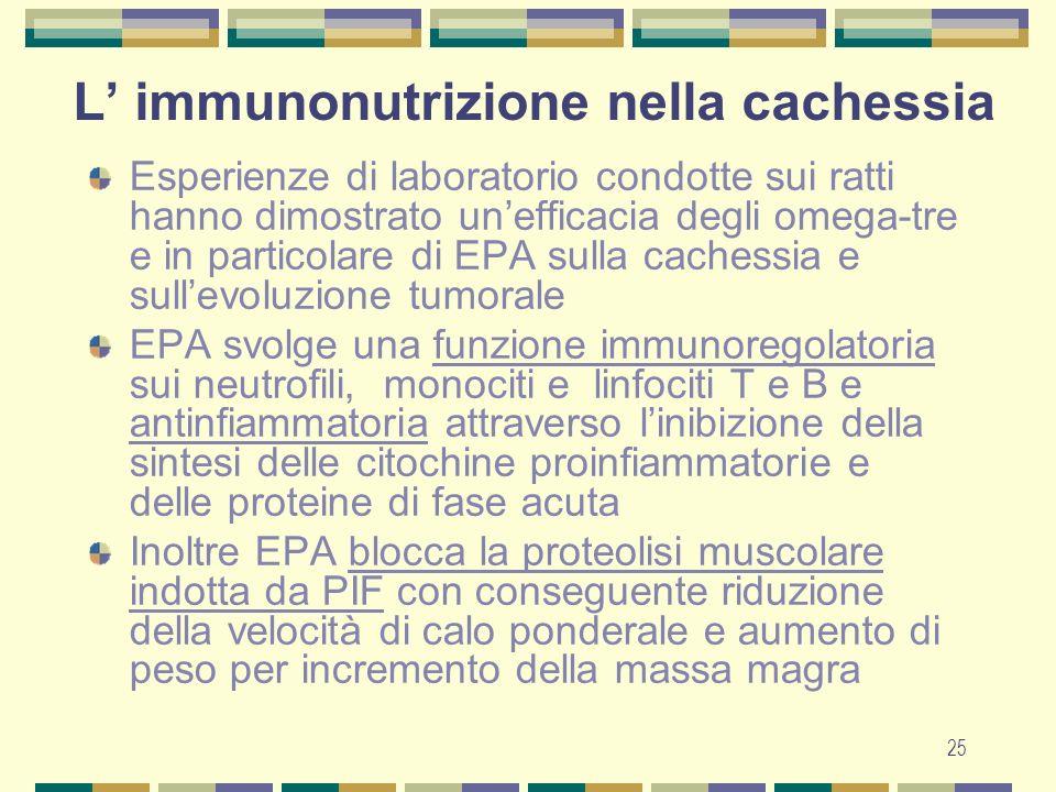 L' immunonutrizione nella cachessia