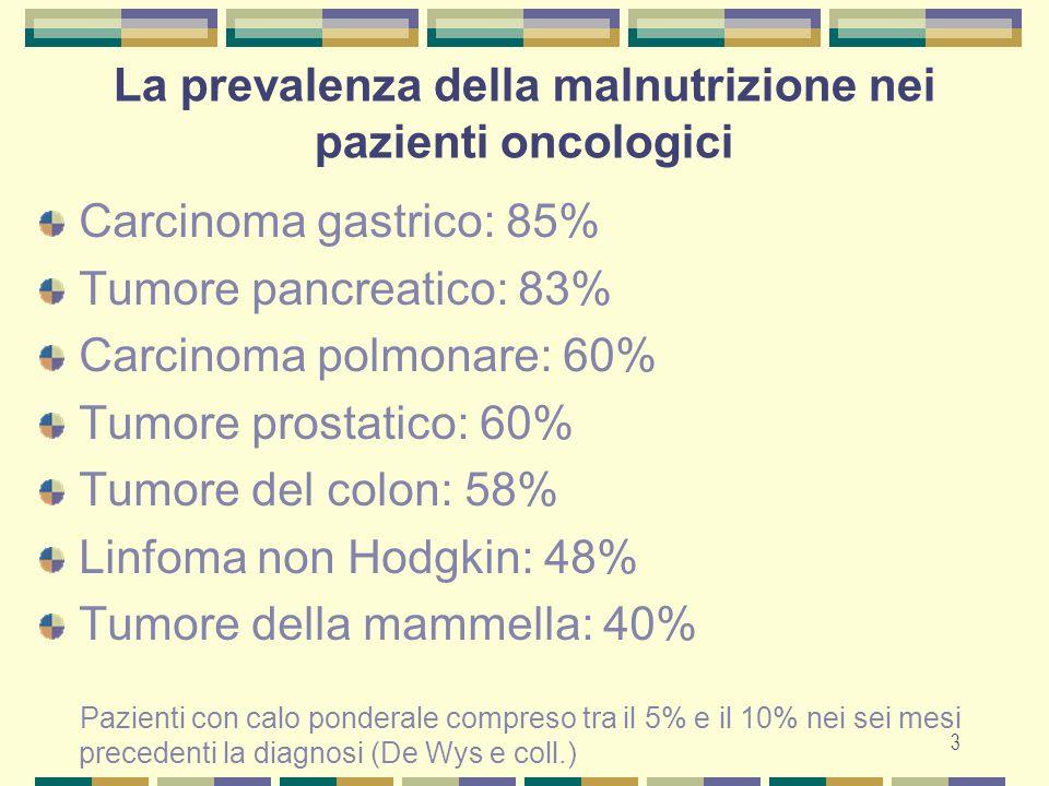 La prevalenza della malnutrizione nei pazienti oncologici