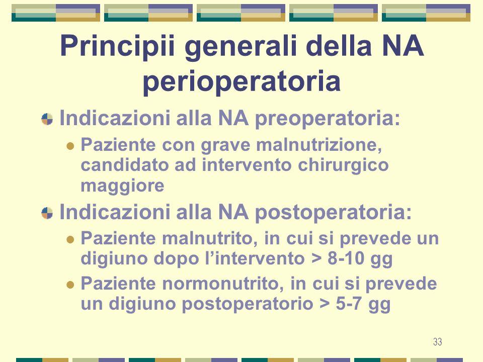 Principii generali della NA perioperatoria
