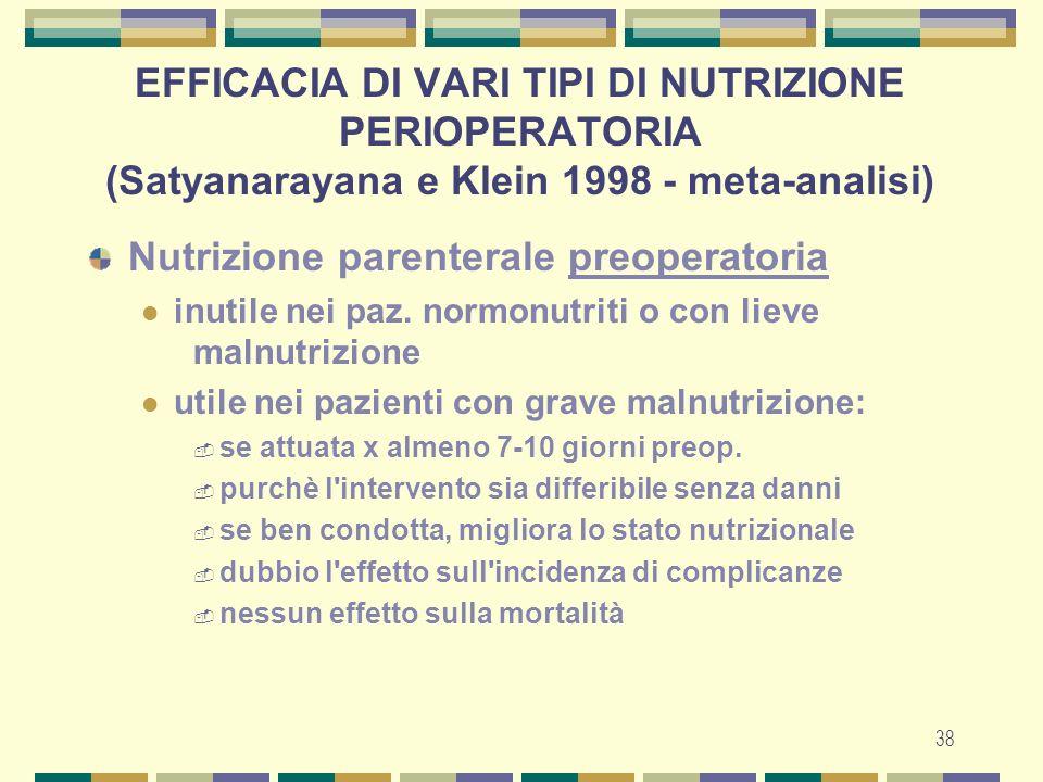 Nutrizione parenterale preoperatoria
