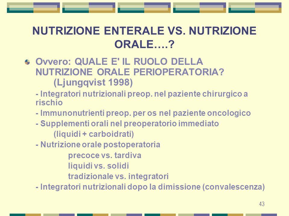 NUTRIZIONE ENTERALE VS. NUTRIZIONE ORALE….