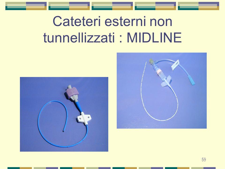 Cateteri esterni non tunnellizzati : MIDLINE