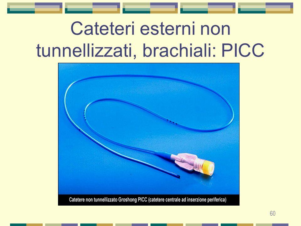 Cateteri esterni non tunnellizzati, brachiali: PICC