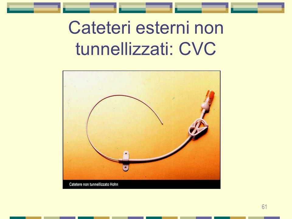 Cateteri esterni non tunnellizzati: CVC