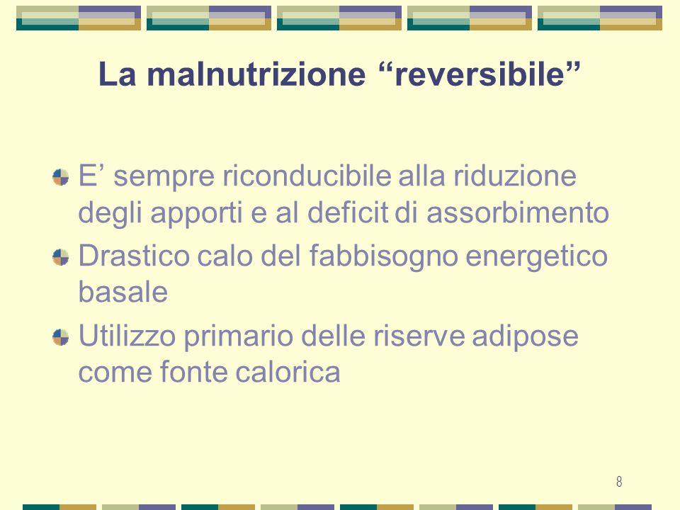 La malnutrizione reversibile