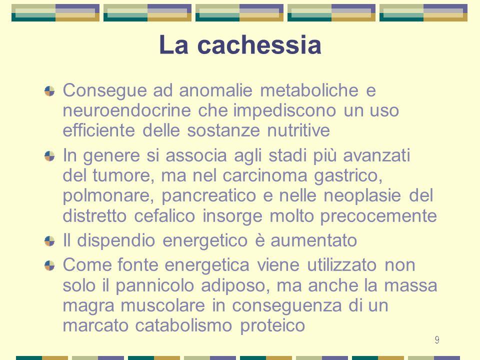 La cachessia Consegue ad anomalie metaboliche e neuroendocrine che impediscono un uso efficiente delle sostanze nutritive.