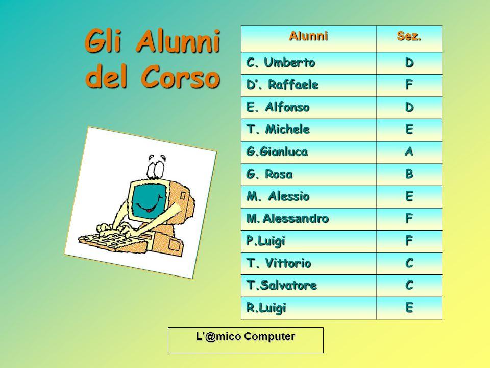 Gli Alunni del Corso Alunni Sez. C. Umberto D D'. Raffaele F