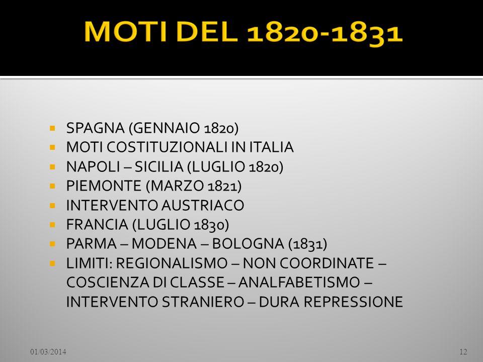 MOTI COSTITUZIONALI IN ITALIA NAPOLI – SICILIA (LUGLIO 1820)