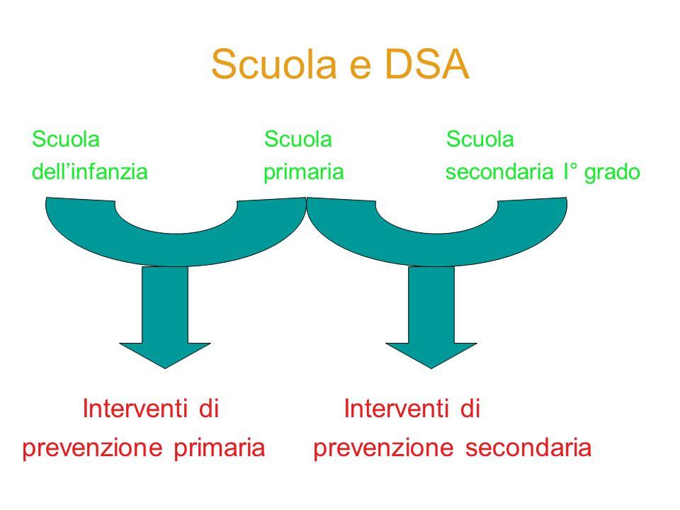 Scuola e DSA Interventi di Interventi di