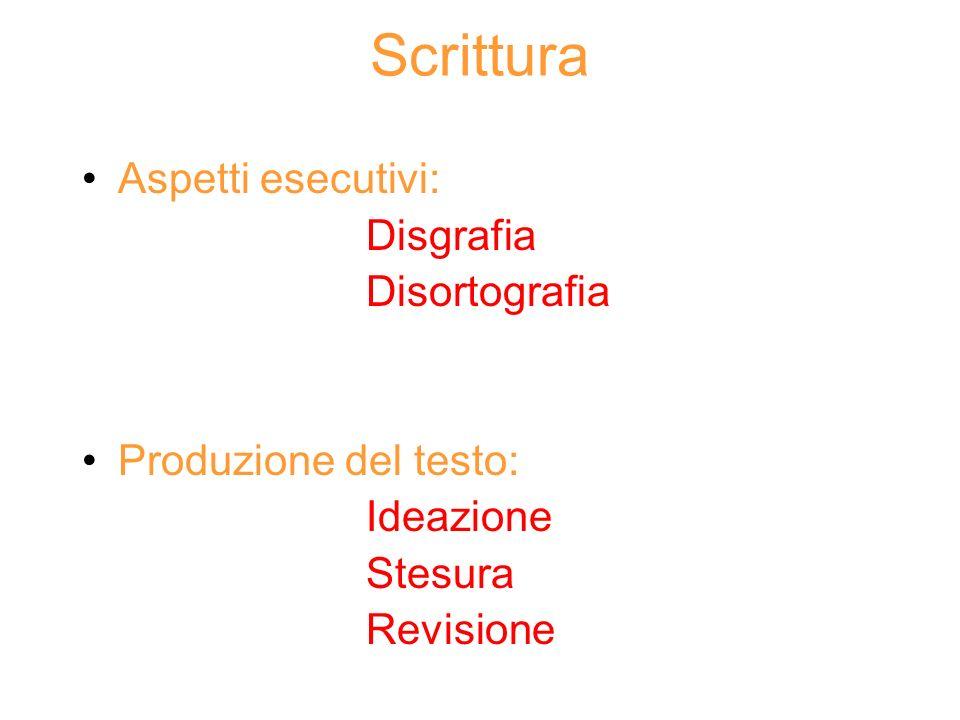 Scrittura Aspetti esecutivi: Disgrafia Disortografia
