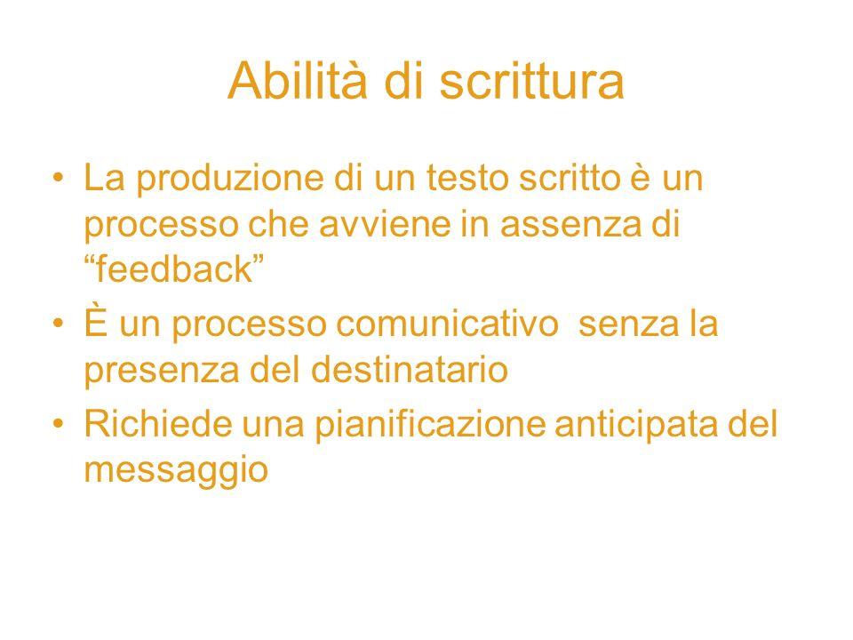 Abilità di scrittura La produzione di un testo scritto è un processo che avviene in assenza di feedback
