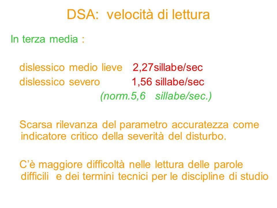 DSA: velocità di lettura