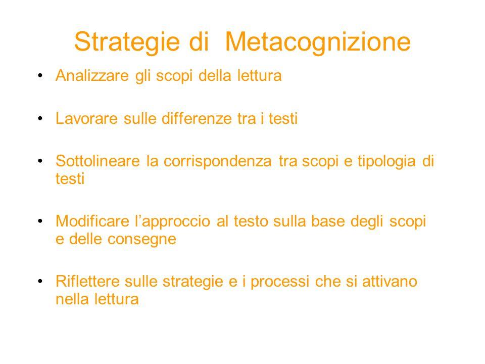 Strategie di Metacognizione