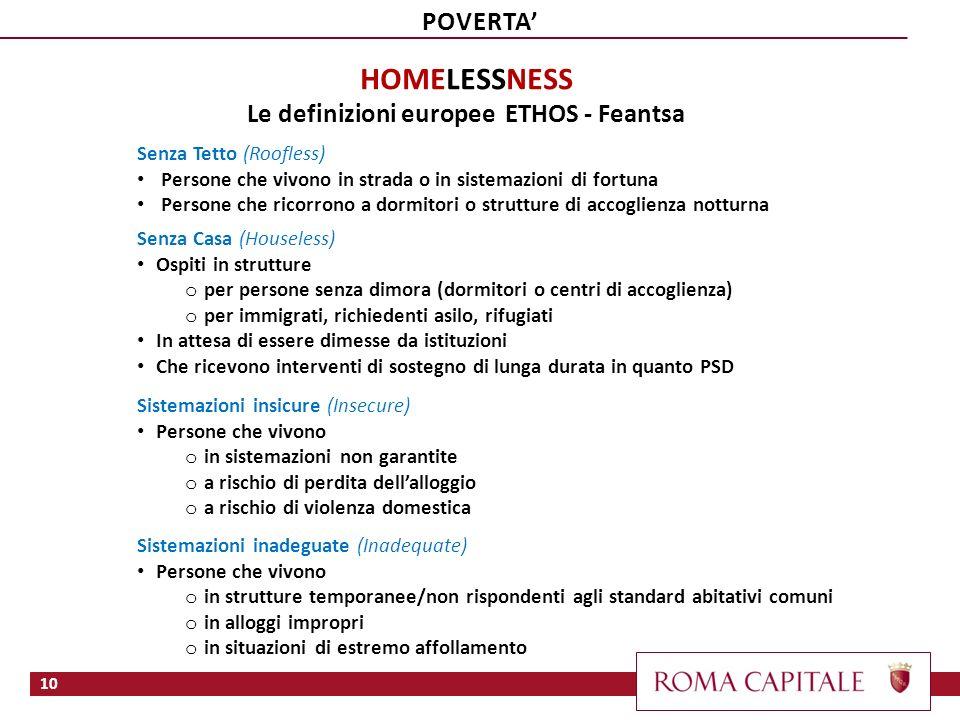 HOMELESSNESS Le definizioni europee ETHOS - Feantsa
