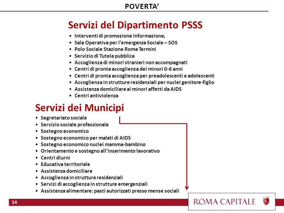Servizi del Dipartimento PSSS