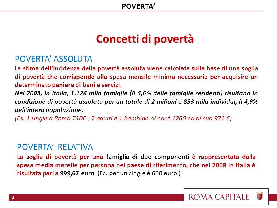 Concetti di povertà POVERTA' ASSOLUTA POVERTA' RELATIVA POVERTA'