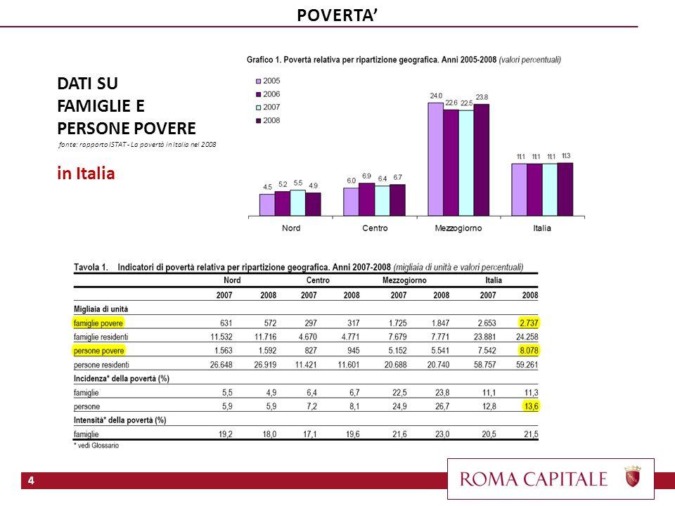 POVERTA' DATI SU FAMIGLIE E PERSONE POVERE in Italia