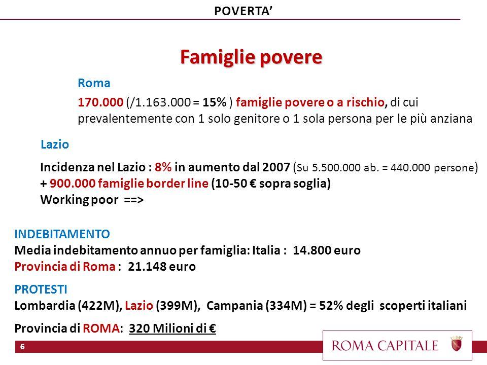 Famiglie povere POVERTA' Roma
