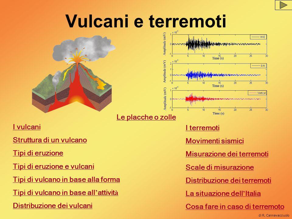 Vulcani e terremoti Le placche o zolle I vulcani I terremoti